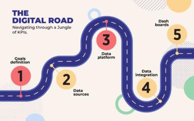The Digital Road. Navigating through a Jungle of KPIs.